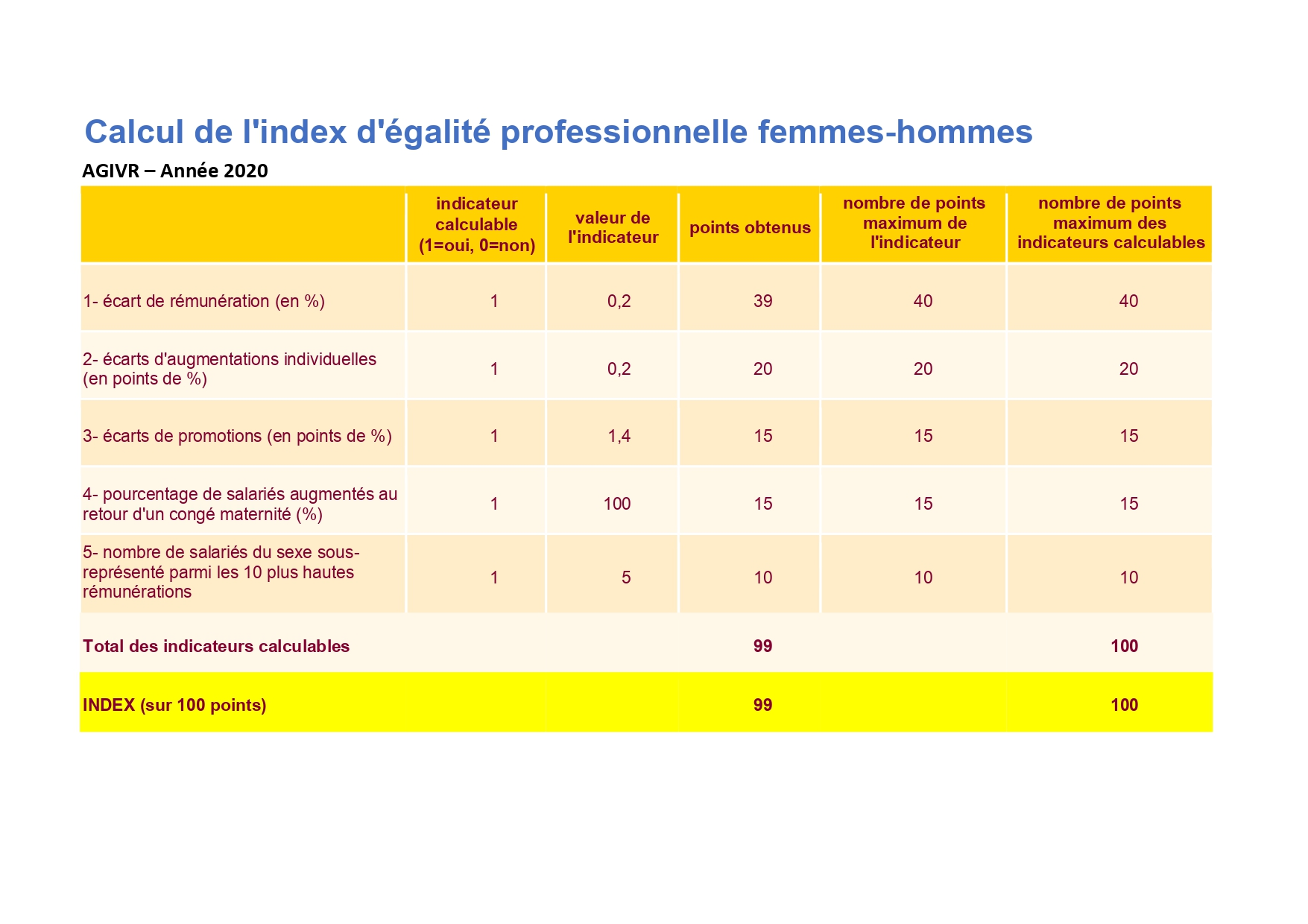 Index_Egalité_H-F_2020_page-0001
